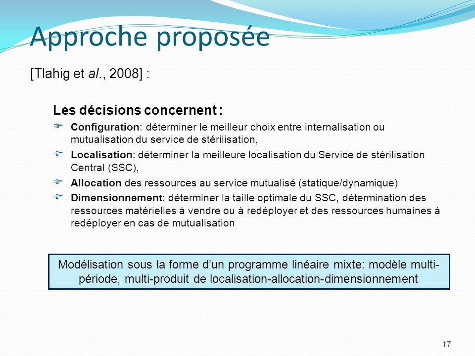 Approche proposée [Tlahig et al., 2008] : Les décisions concernent :